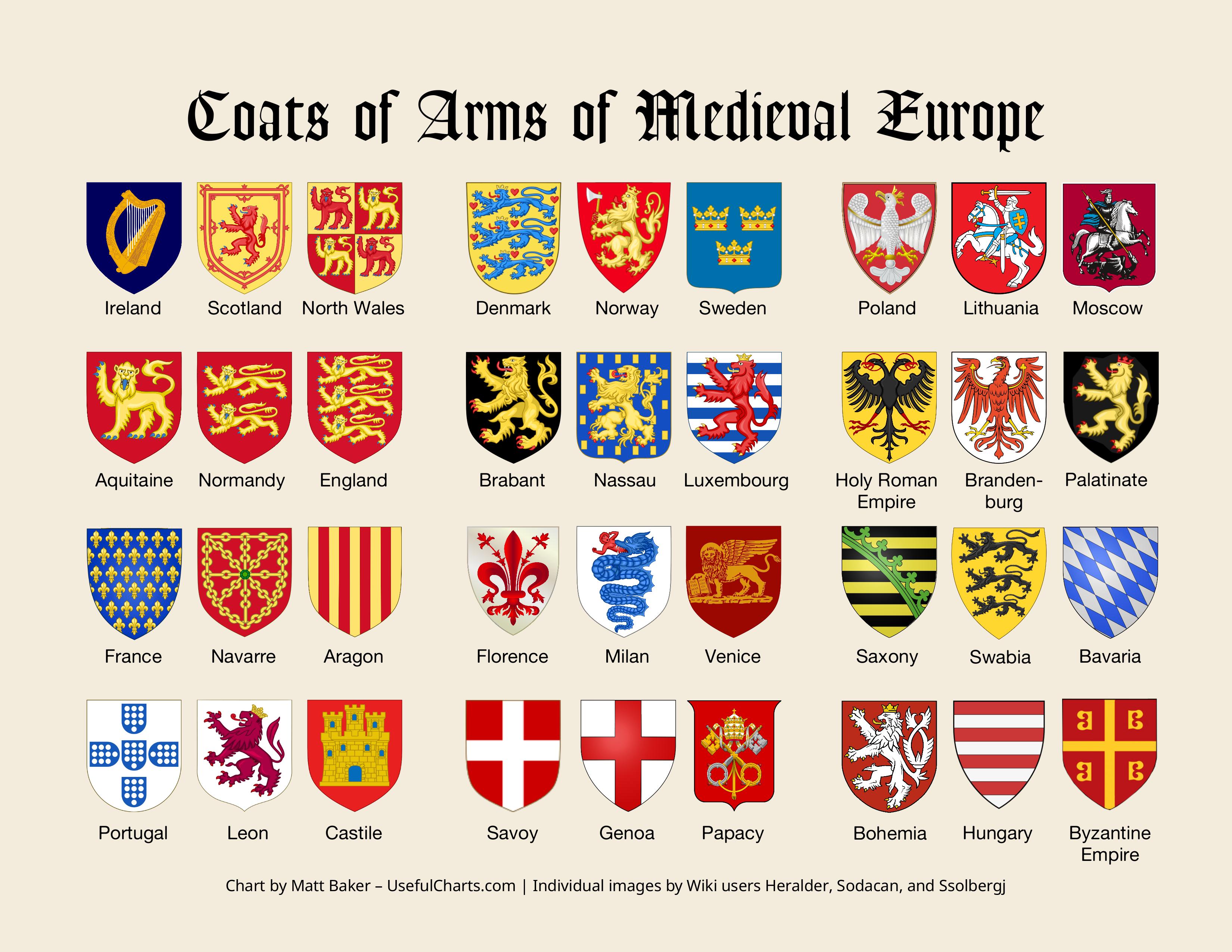 europe-heraldry